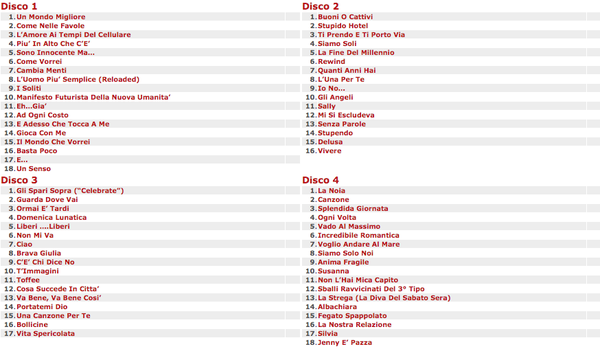 Vasco Non stop, le sue canzoni per Un mondo migliore